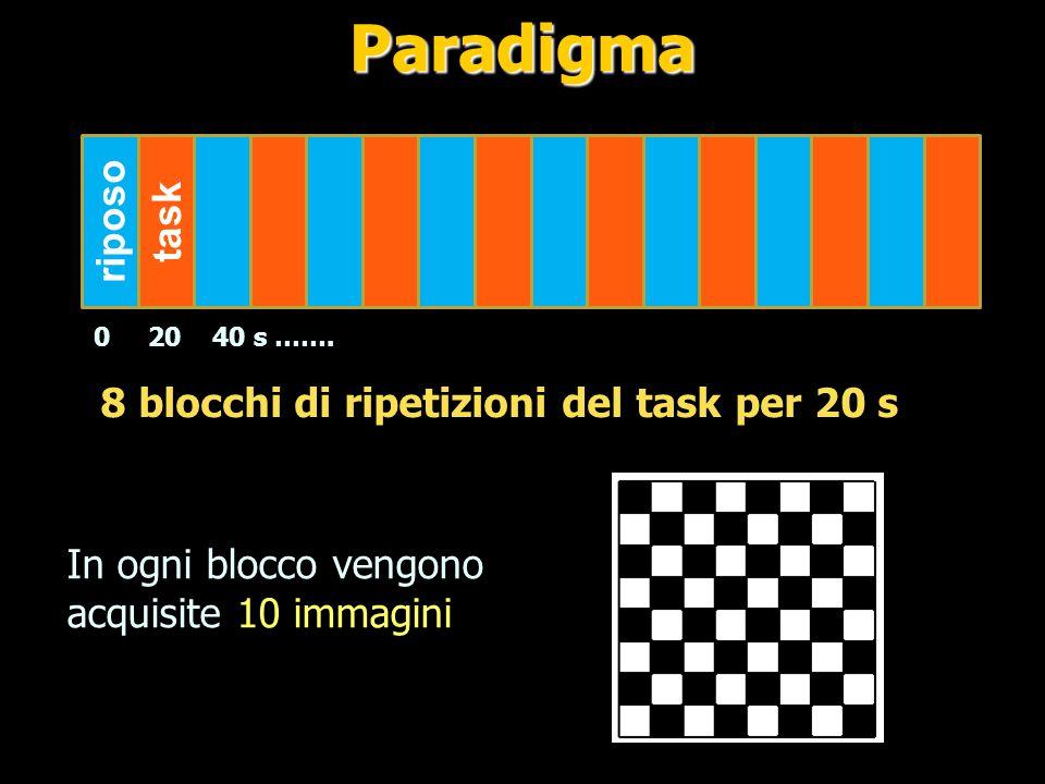 Paradigma riposo task 8 blocchi di ripetizioni del task per 20 s