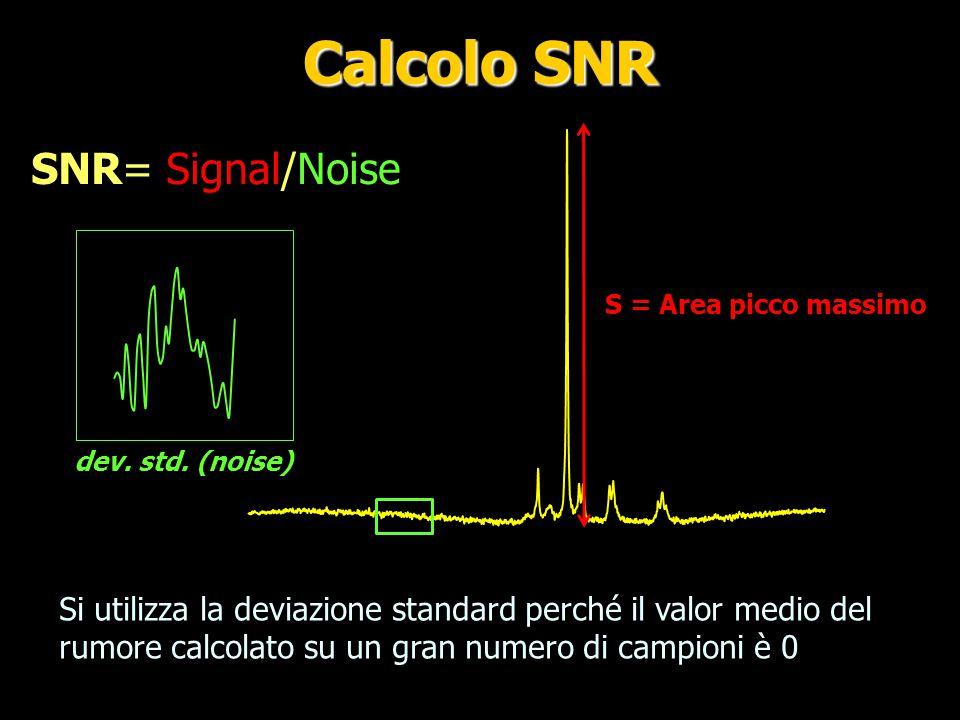 Calcolo SNR SNR= Signal/Noise