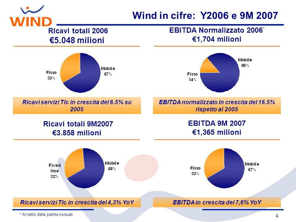Wind in cifre: Y2006 e 9M 2007 Ricavi totali 2006 €5.048 milioni