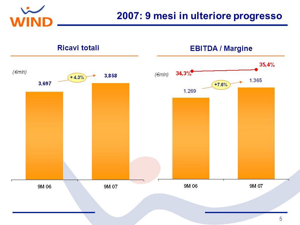 2007: 9 mesi in ulteriore progresso