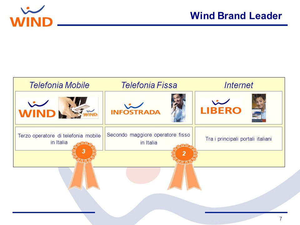 Wind Brand Leader Telefonia Mobile Telefonia Fissa Internet 3 2