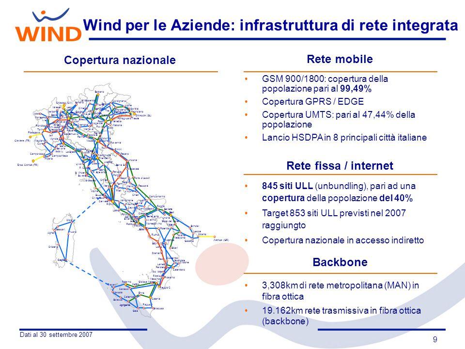 Wind per le Aziende: infrastruttura di rete integrata
