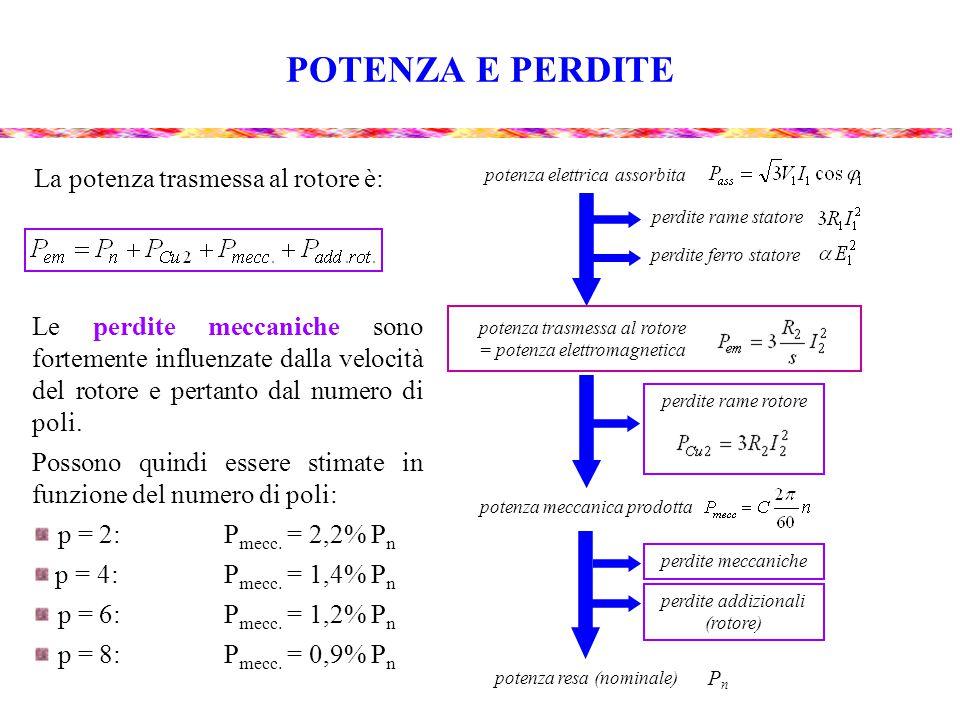 POTENZA E PERDITE La potenza trasmessa al rotore è: