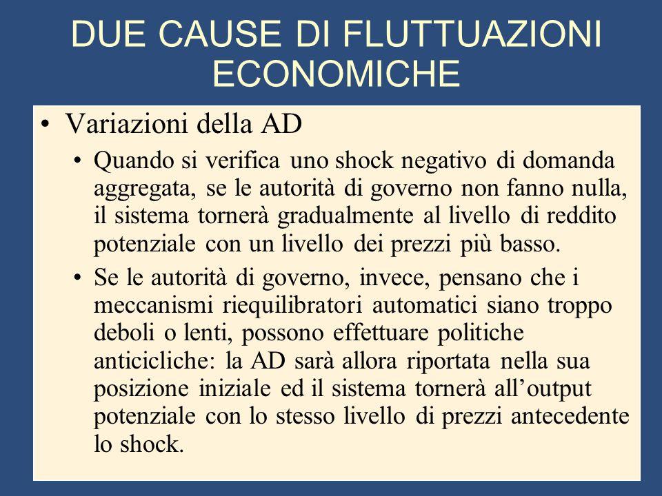 DUE CAUSE DI FLUTTUAZIONI ECONOMICHE