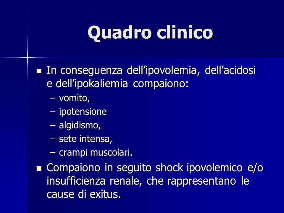 Quadro clinico In conseguenza dell'ipovolemia, dell'acidosi e dell'ipokaliemia compaiono: vomito, ipotensione.