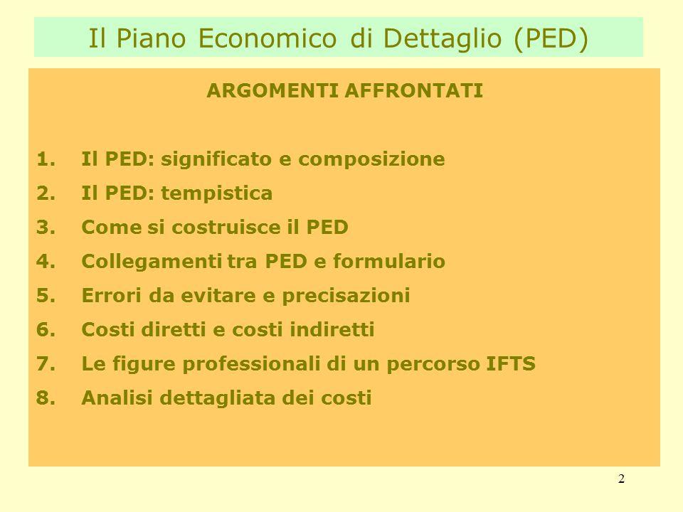 Il Piano Economico di Dettaglio (PED)