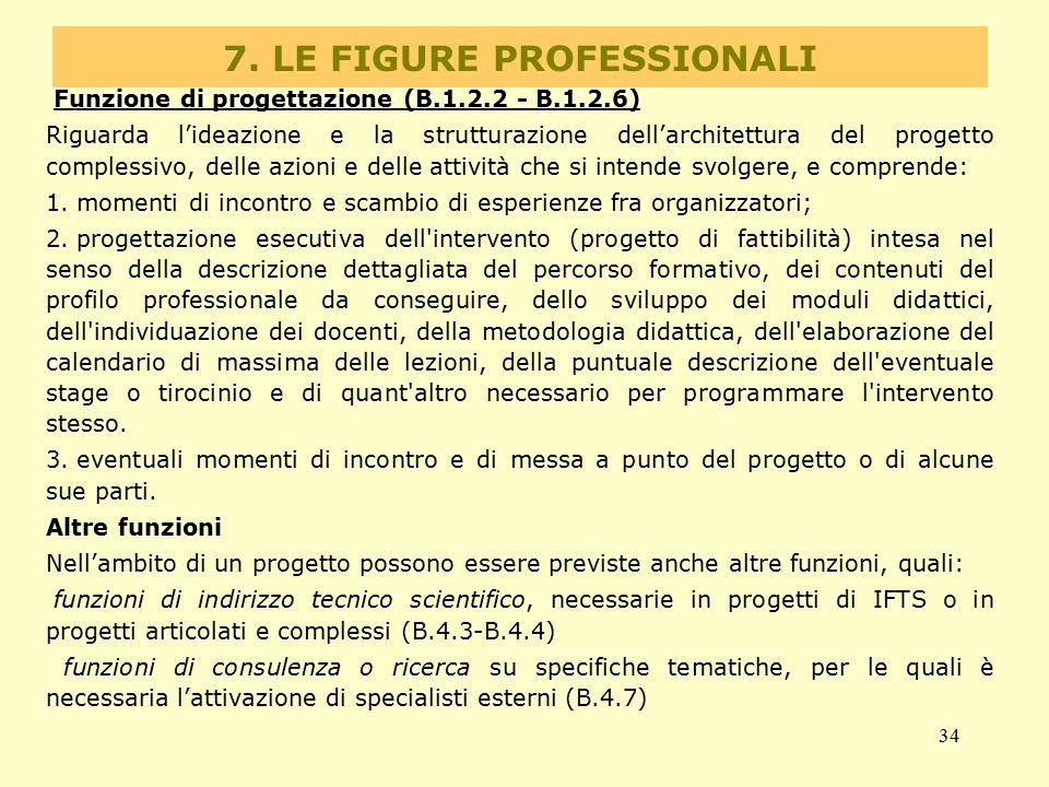 7. LE FIGURE PROFESSIONALI