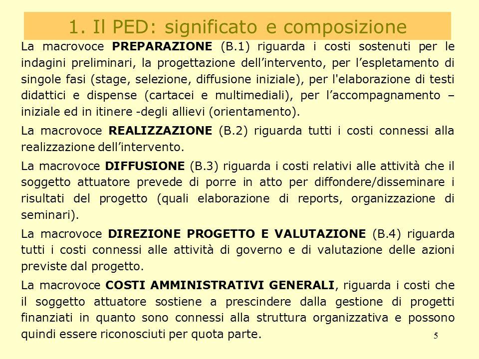1. Il PED: significato e composizione