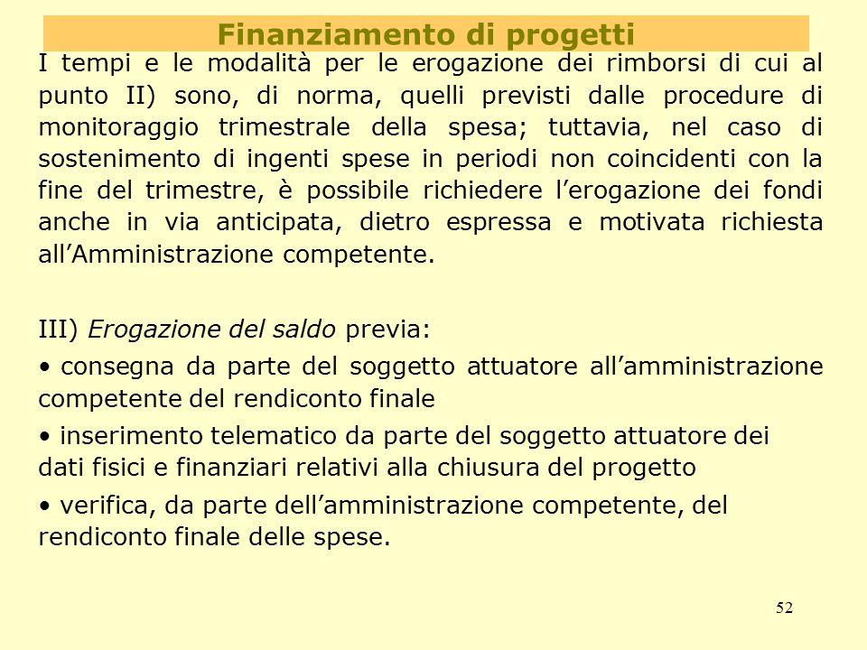 Finanziamento di progetti