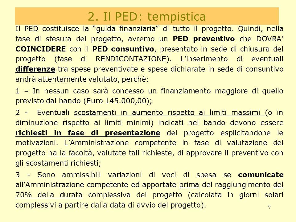 2. Il PED: tempistica