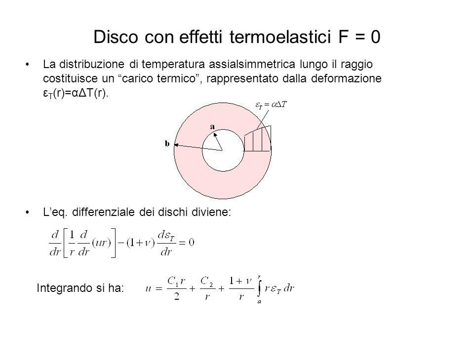 Disco con effetti termoelastici F = 0
