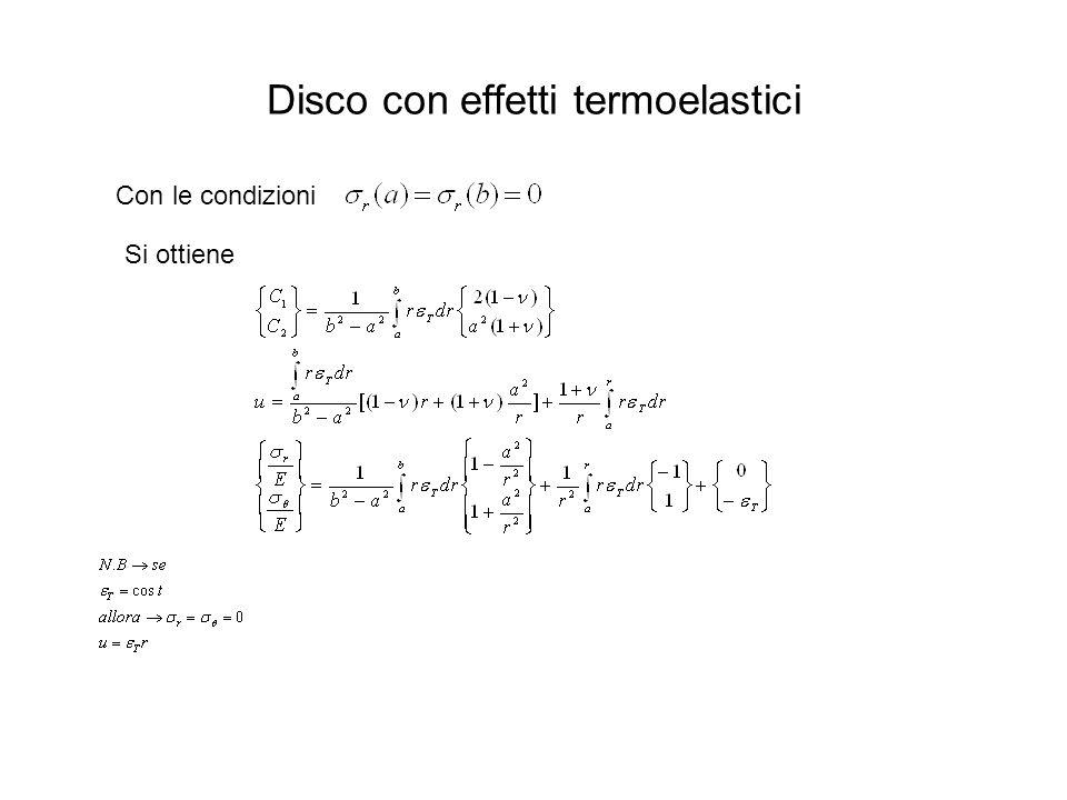 Disco con effetti termoelastici