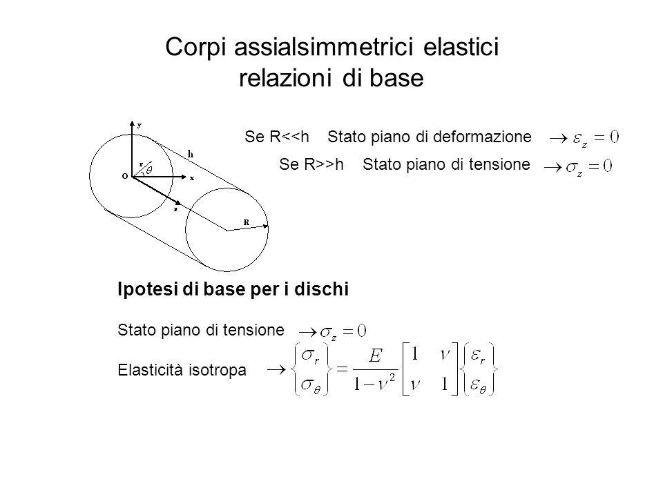 Corpi assialsimmetrici elastici relazioni di base