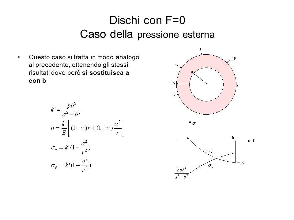 Dischi con F=0 Caso della pressione esterna