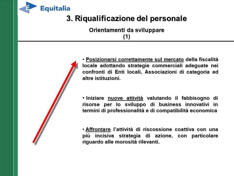 3. Riqualificazione del personale Orientamenti da sviluppare