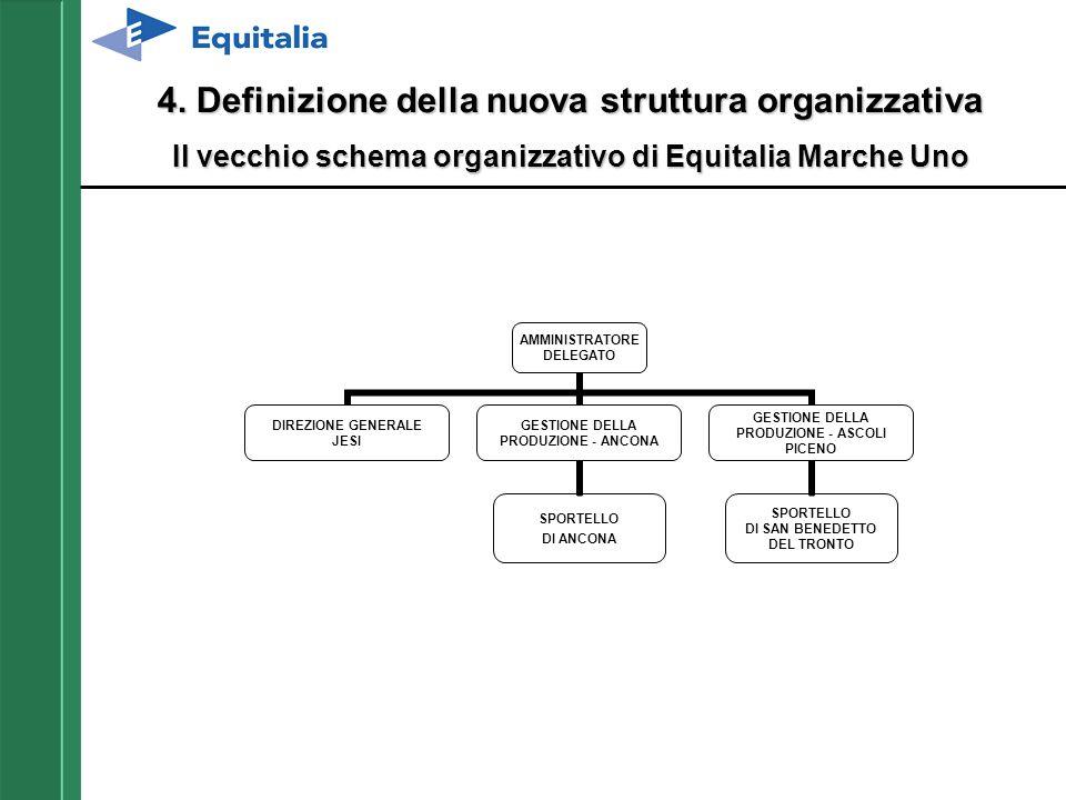 4. Definizione della nuova struttura organizzativa