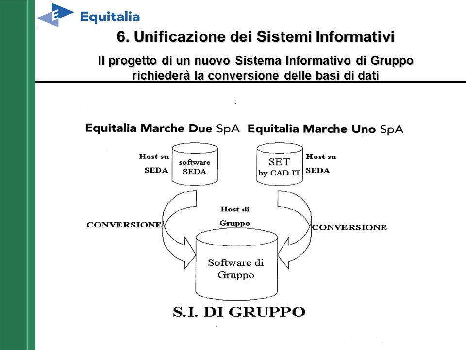 6. Unificazione dei Sistemi Informativi