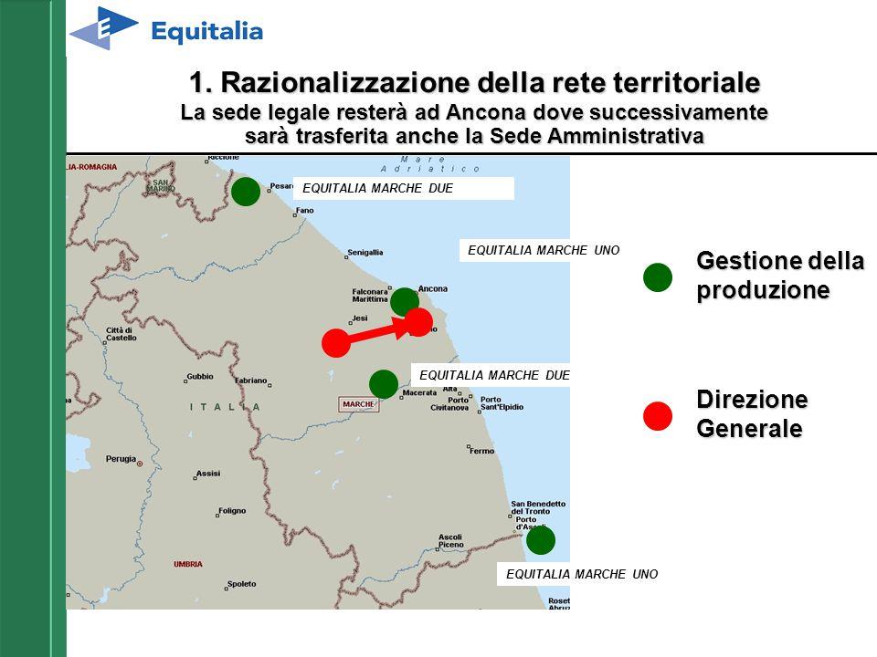 1. Razionalizzazione della rete territoriale