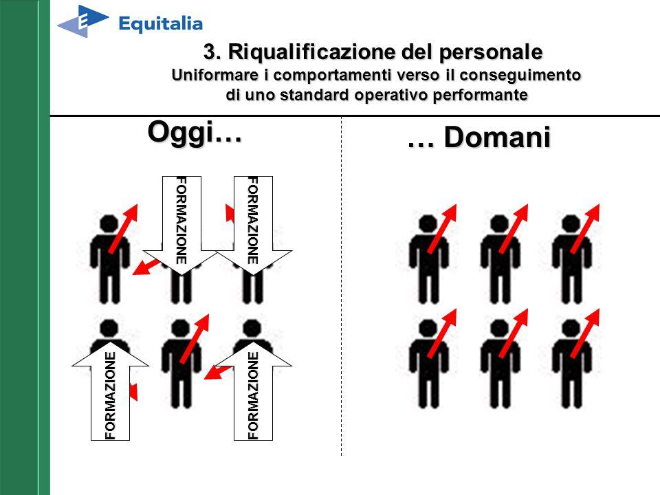 3. Riqualificazione del personale