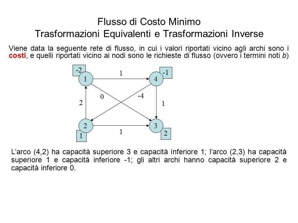 Flusso di Costo Minimo Trasformazioni Equivalenti e Trasformazioni Inverse