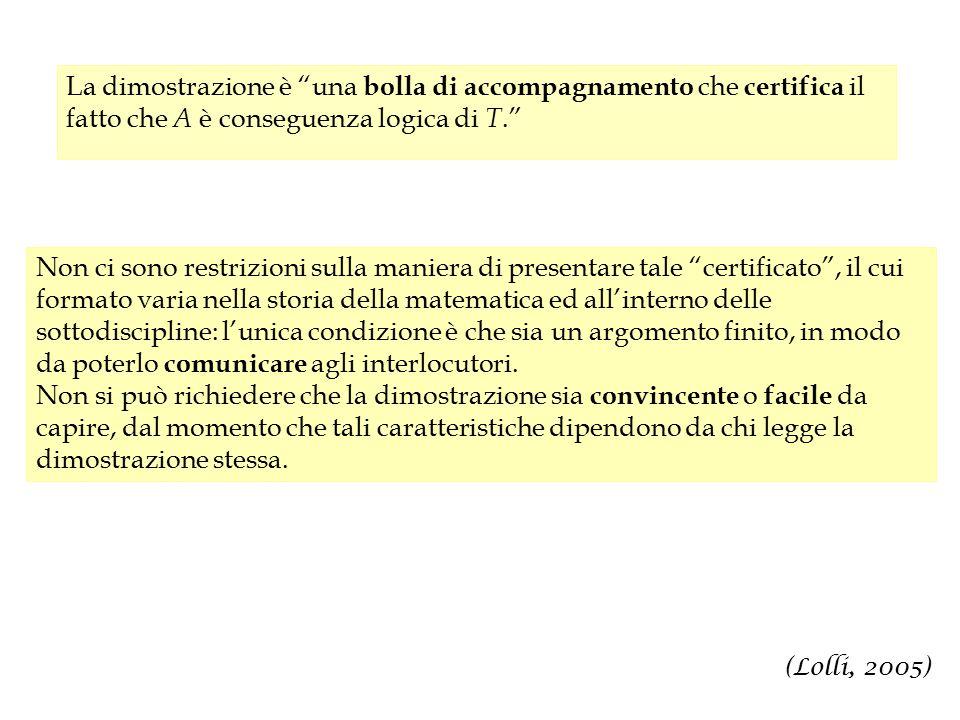 La dimostrazione è una bolla di accompagnamento che certifica il fatto che A è conseguenza logica di T.