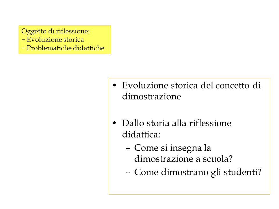 Evoluzione storica del concetto di dimostrazione