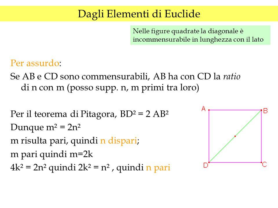 Dagli Elementi di Euclide