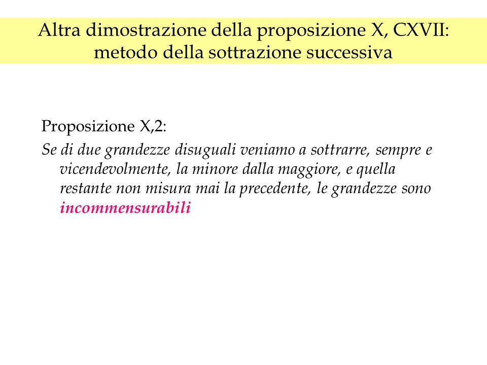 Altra dimostrazione della proposizione X, CXVII: metodo della sottrazione successiva