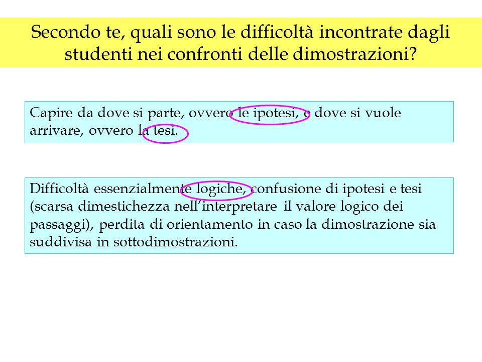 Secondo te, quali sono le difficoltà incontrate dagli studenti nei confronti delle dimostrazioni