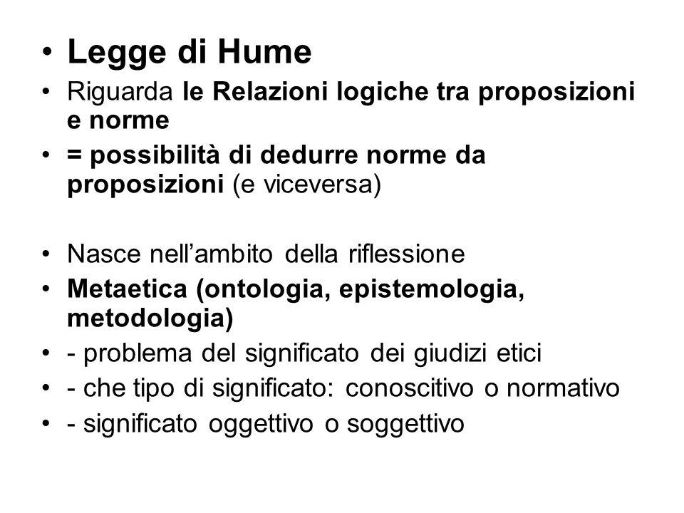 Legge di Hume Riguarda le Relazioni logiche tra proposizioni e norme