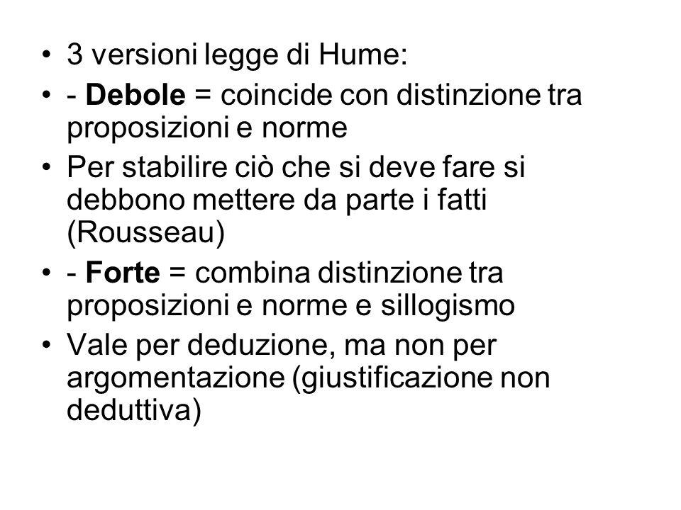 3 versioni legge di Hume: