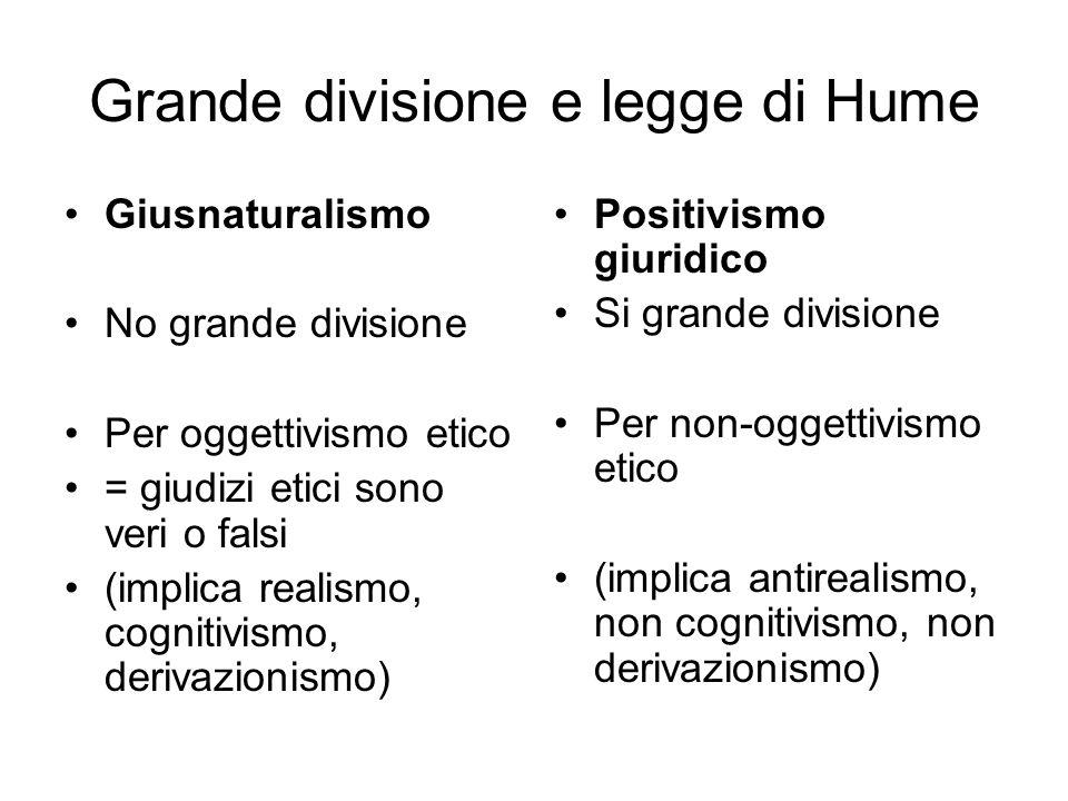 Grande divisione e legge di Hume