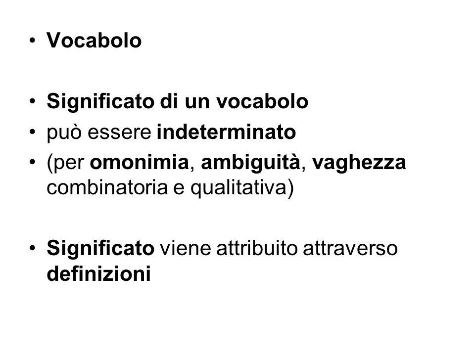Vocabolo Significato di un vocabolo. può essere indeterminato. (per omonimia, ambiguità, vaghezza combinatoria e qualitativa)