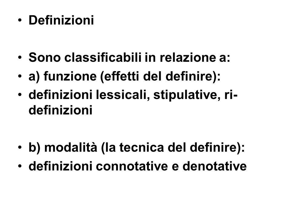 Definizioni Sono classificabili in relazione a: a) funzione (effetti del definire): definizioni lessicali, stipulative, ri-definizioni.