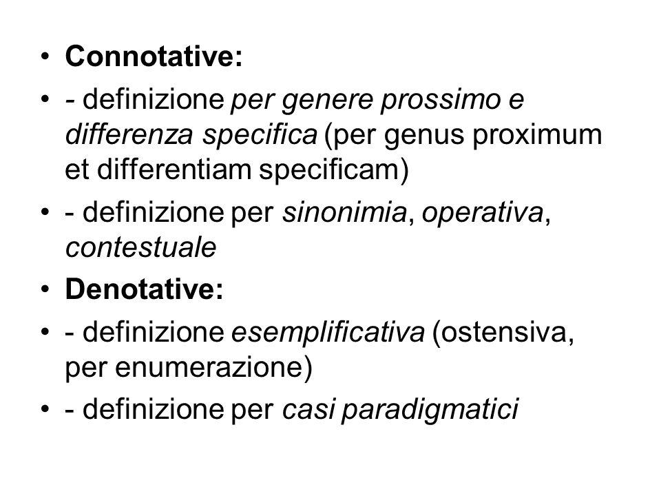 Connotative: - definizione per genere prossimo e differenza specifica (per genus proximum et differentiam specificam)