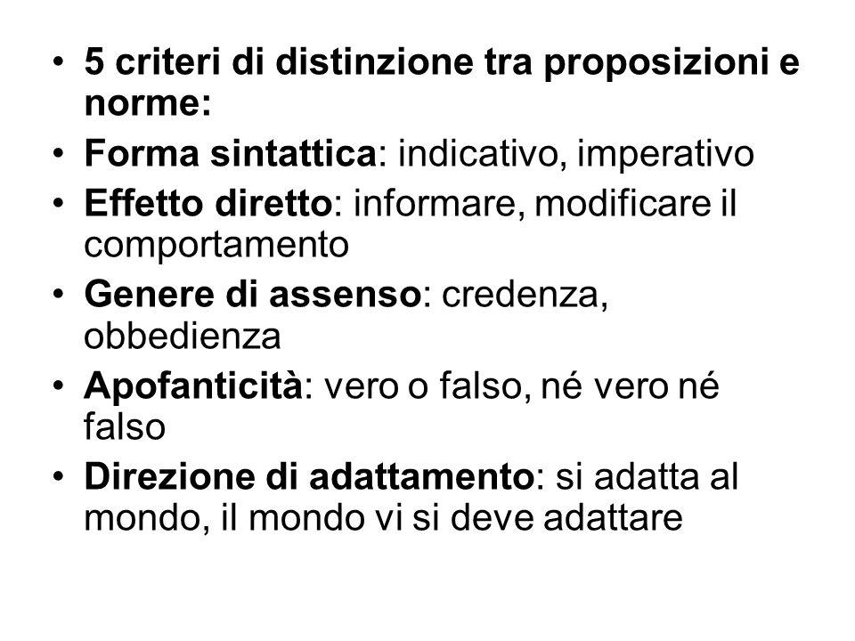 5 criteri di distinzione tra proposizioni e norme: