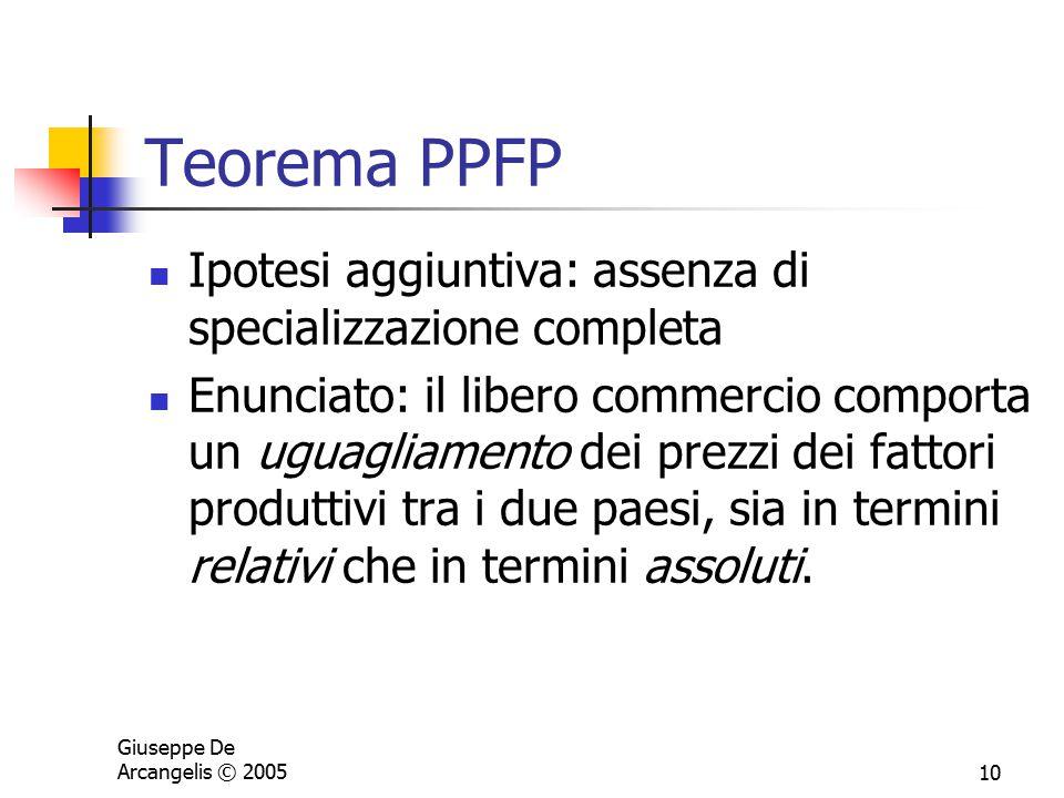 Teorema PPFP Ipotesi aggiuntiva: assenza di specializzazione completa