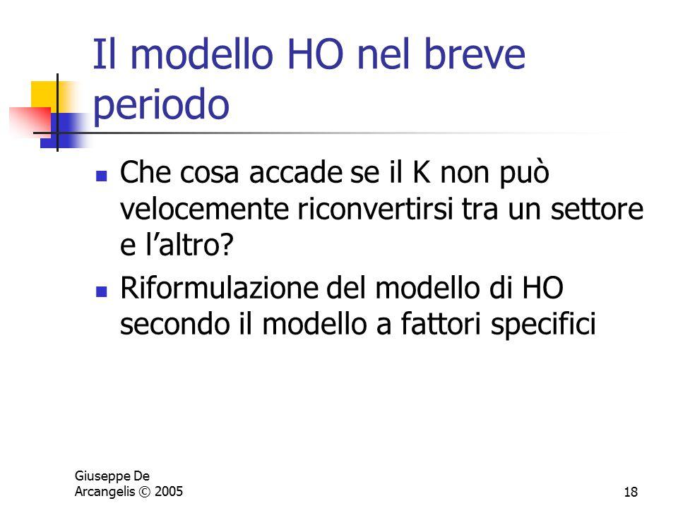 Il modello HO nel breve periodo