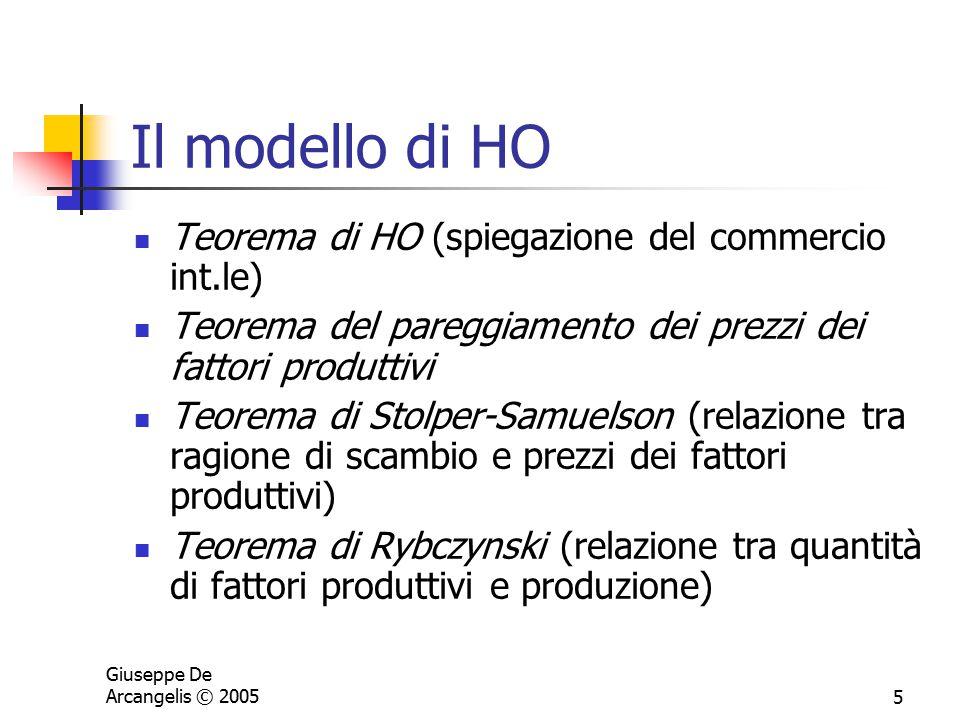 Il modello di HO Teorema di HO (spiegazione del commercio int.le)