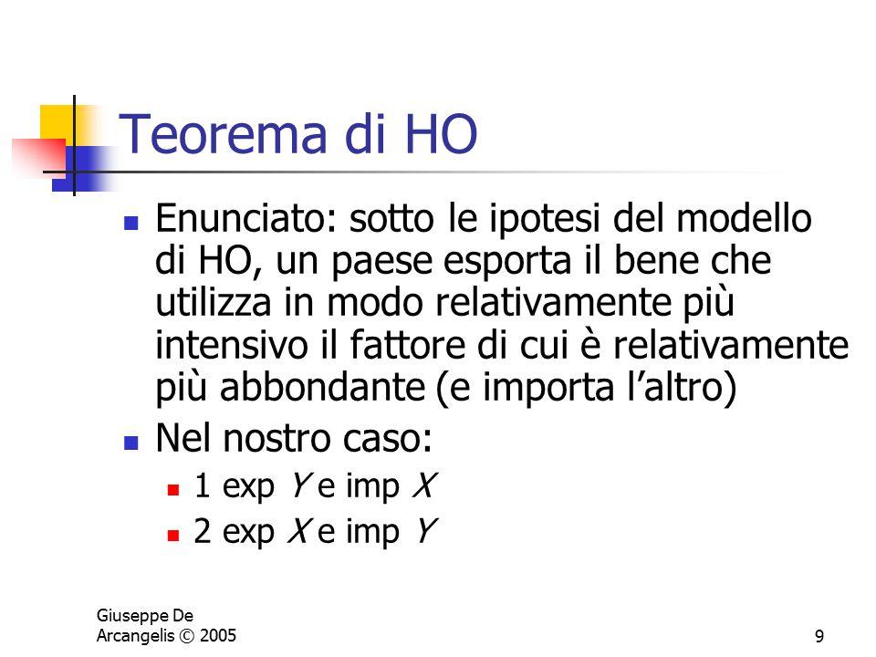 Teorema di HO