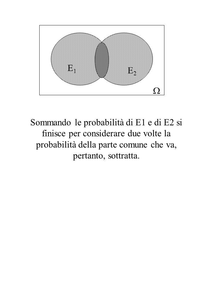E1 E2. W.