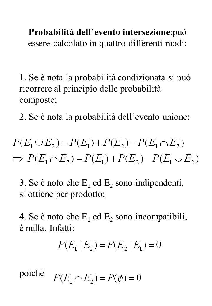 Probabilità dell'evento intersezione:può essere calcolato in quattro differenti modi:
