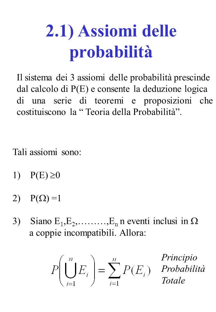 2.1) Assiomi delle probabilità