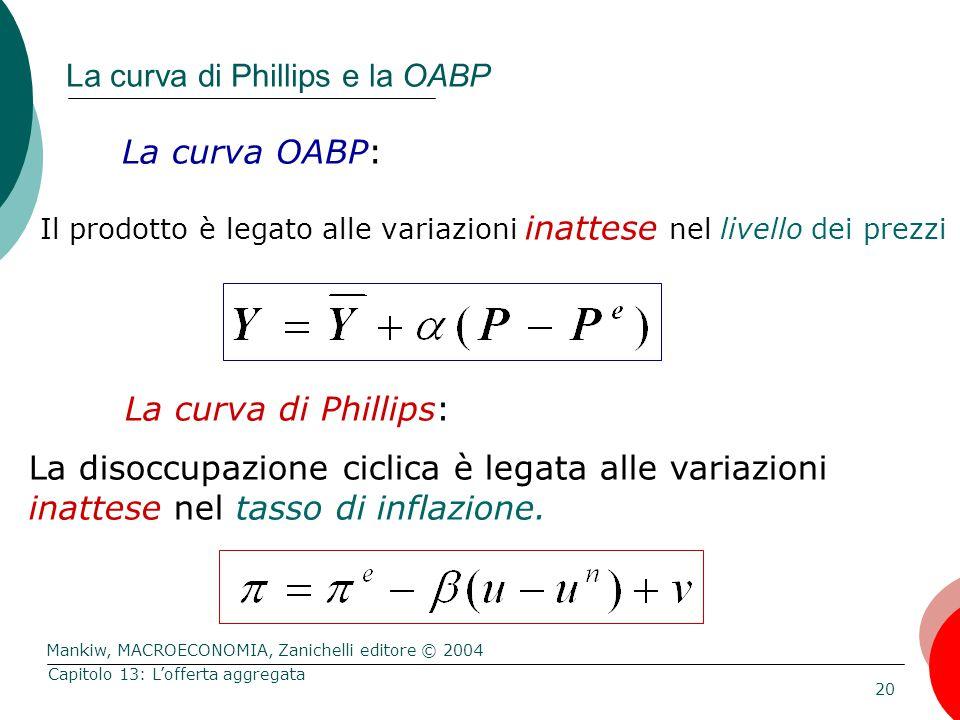 La curva di Phillips e la OABP