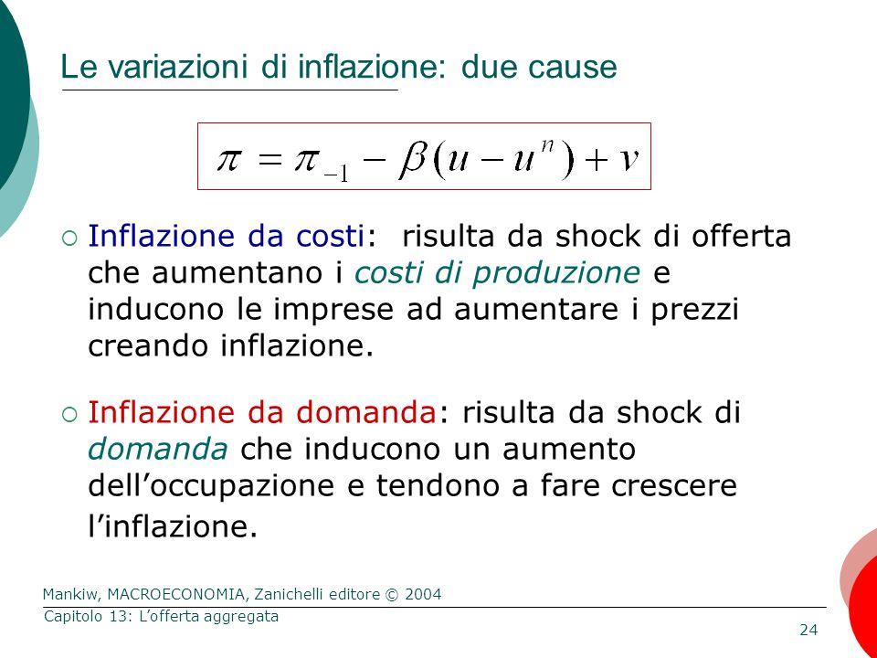 Le variazioni di inflazione: due cause