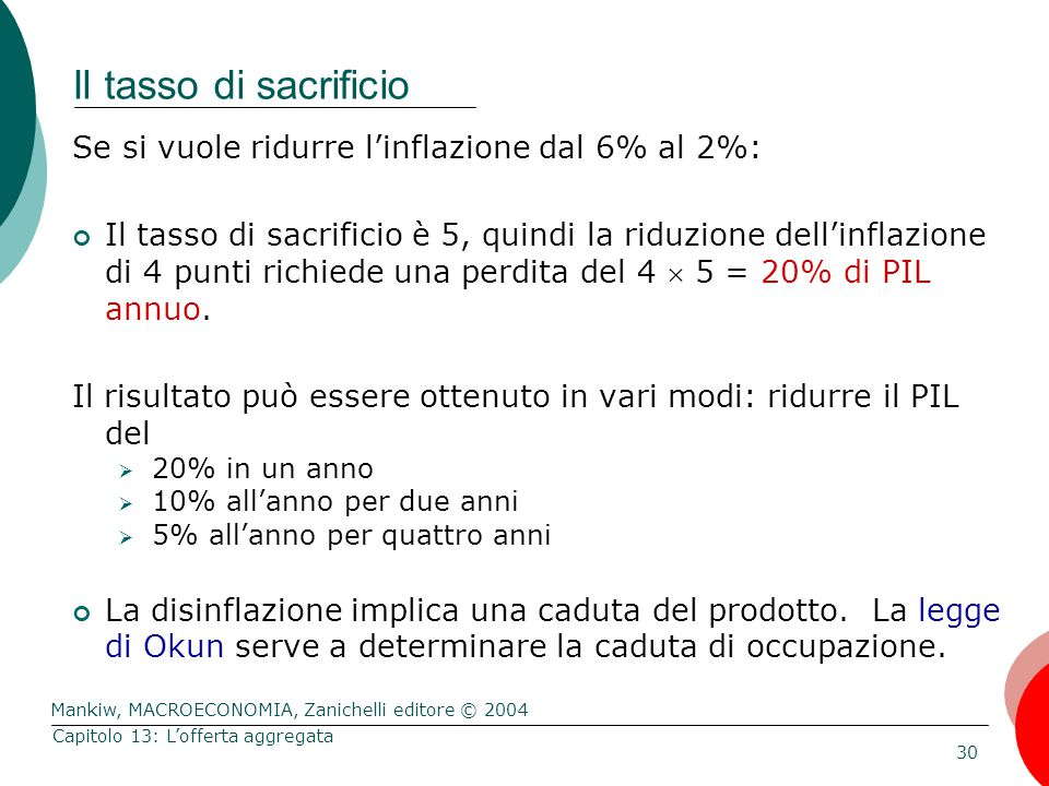 Il tasso di sacrificio Se si vuole ridurre l'inflazione dal 6% al 2%: