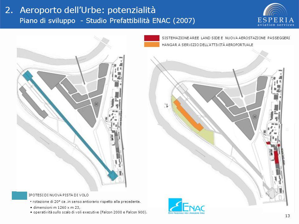 Aeroporto dell'Urbe: potenzialità