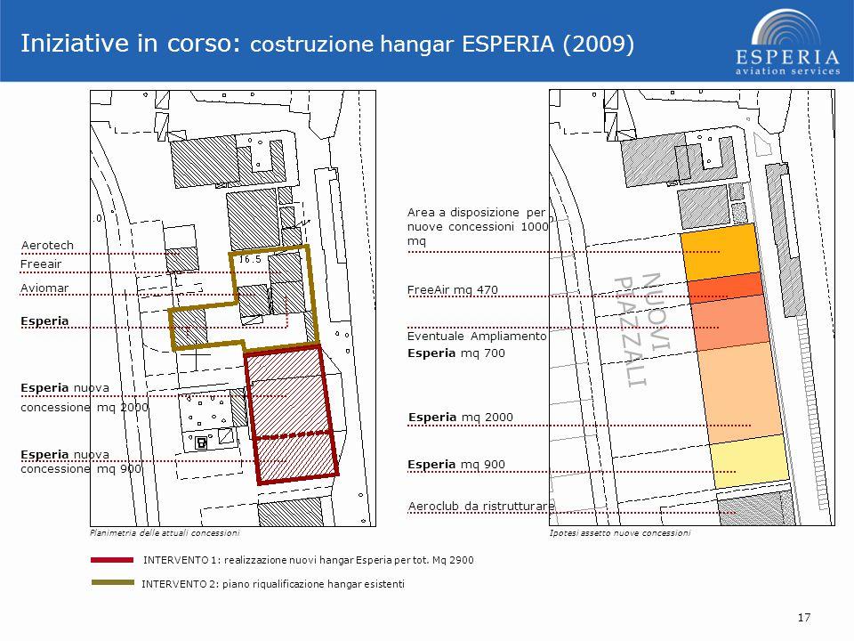 Iniziative in corso: costruzione hangar ESPERIA (2009)