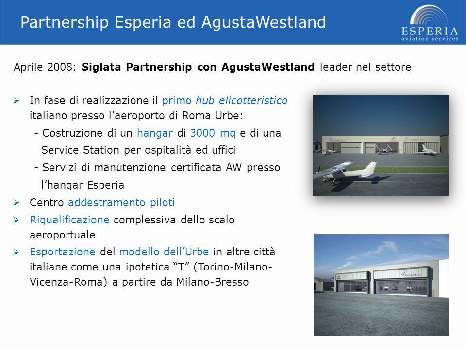 Partnership Esperia ed AgustaWestland