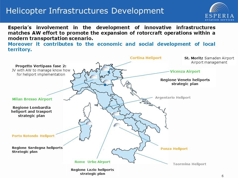 Helicopter Infrastructures Development